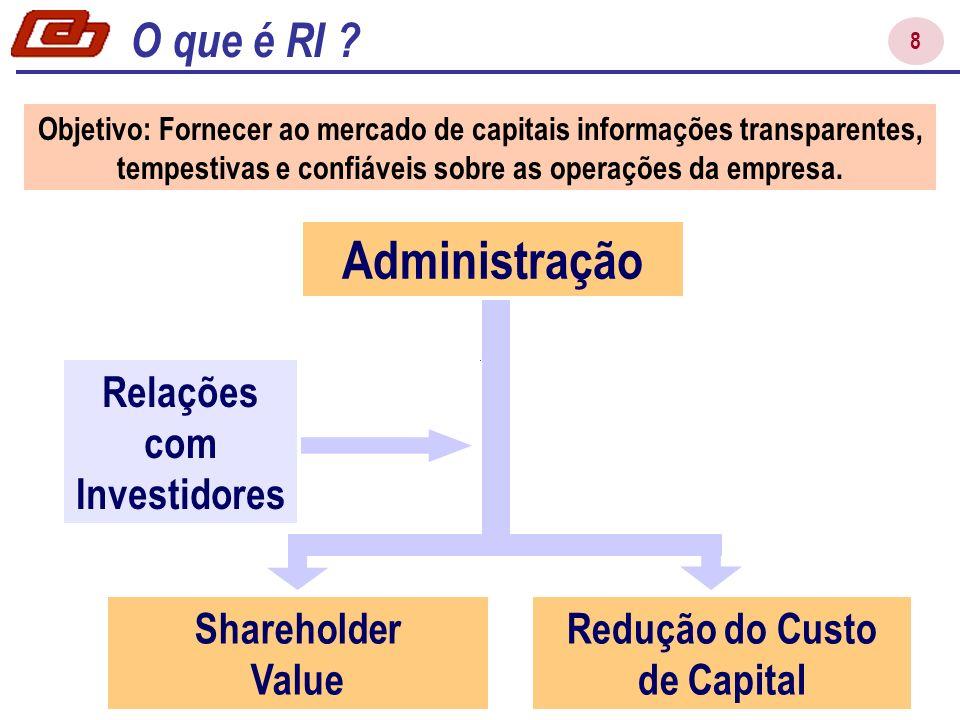 8 Administração Shareholder Value Relações com Investidores Objetivo: Fornecer ao mercado de capitais informações transparentes, tempestivas e confiáv