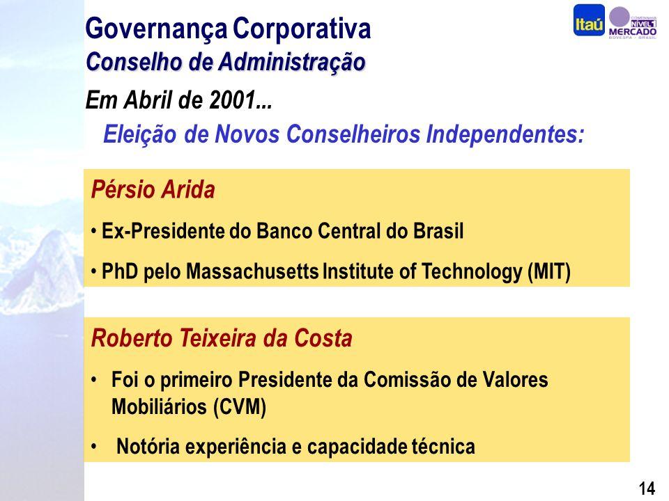 13 Profissionais altamente qualificados: Governança Corporativa Conselho Fiscal Gustavo Jorge L.