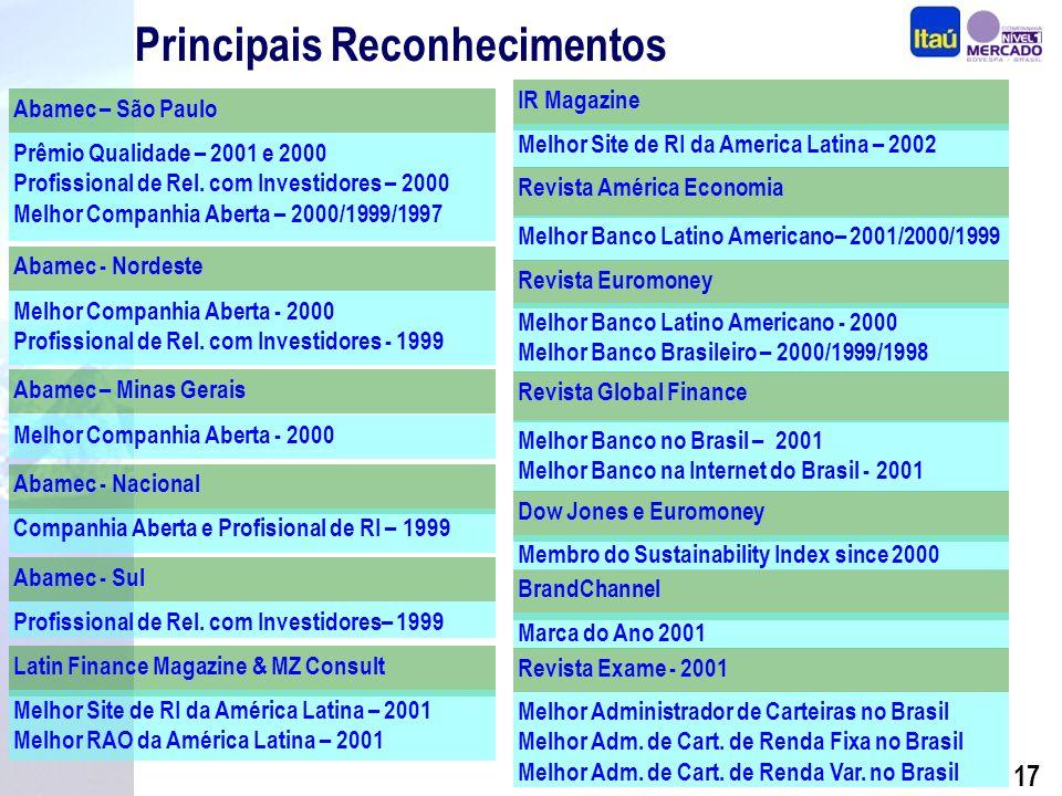 16 Reconhecida Governança Corporativa Animec é a associação dos acionistas minoritários no Brasil; Reconhece boas práticas de Governança Corporativa e respeito aos acionistas.