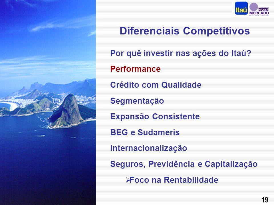 18 Principais Reconhecimentos Melhor Administrador de Carteiras no Brasil Melhor Adm.