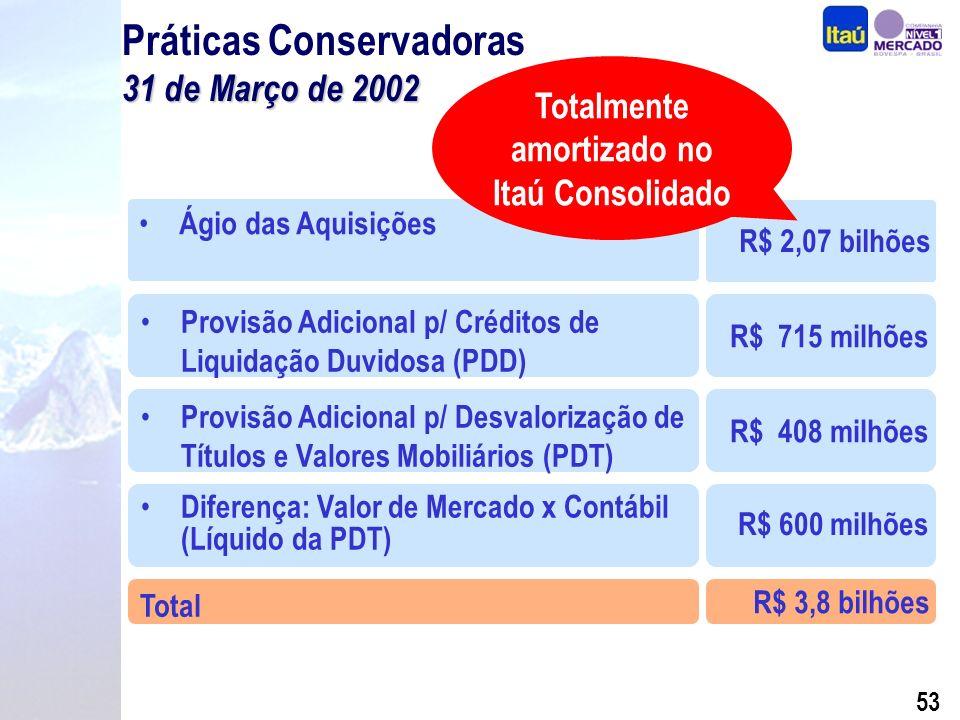 52 PC & Internet Banking Quantidade de Transações e Clientes * Acumulado no 1º Trimestre de 2002
