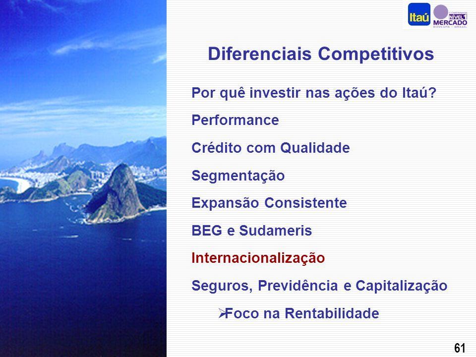 60 Grande potencial de venda de produtos: Não-bancários (seguros, fundos, capitalização, previdência) Bancários (crédito pré-aprovado, novos serviços eletrônicos) Consistência estratégica: consolidação em São Paulo, que representa o maior mercado do Brasil com mais de 30% do PIB: A grande maioria das agências do Sudameris está concentrada no Estado de São Paulo.
