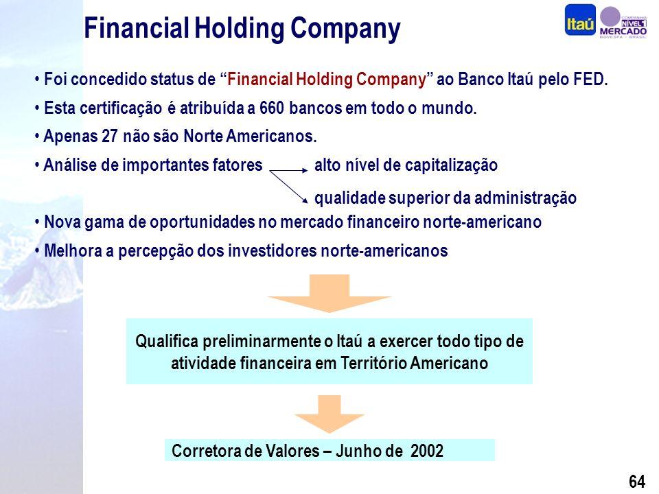 63 Presença Internacional Março, 2002 * Itau Bank Itaú 53.8 Agência New York Grand Cayman Branch Banco Itaú Buen Ayre S.A.
