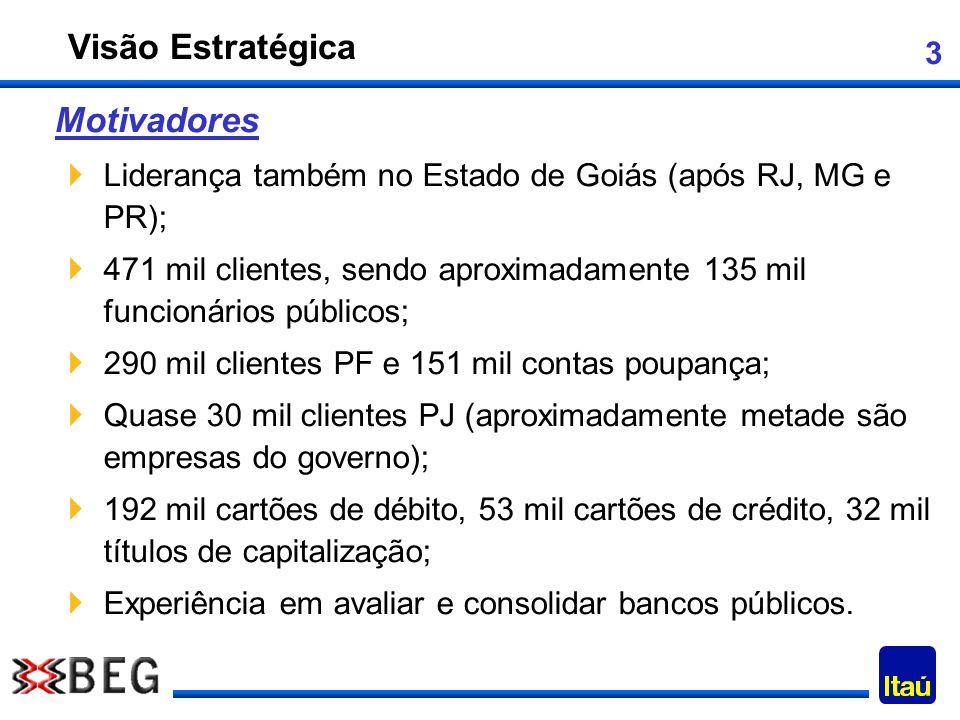 4 Benefícios do BEG para o Itaú Com a aquisição do BEG, o Itaú assume a liderança no número de agências no Estado de Goiás e na cidade de Goiânia Participação dos Maiores Bancos em Goiás Pós-Privatização 28,7% 57 168 119 87 28 Número de Agências (em Goiás)