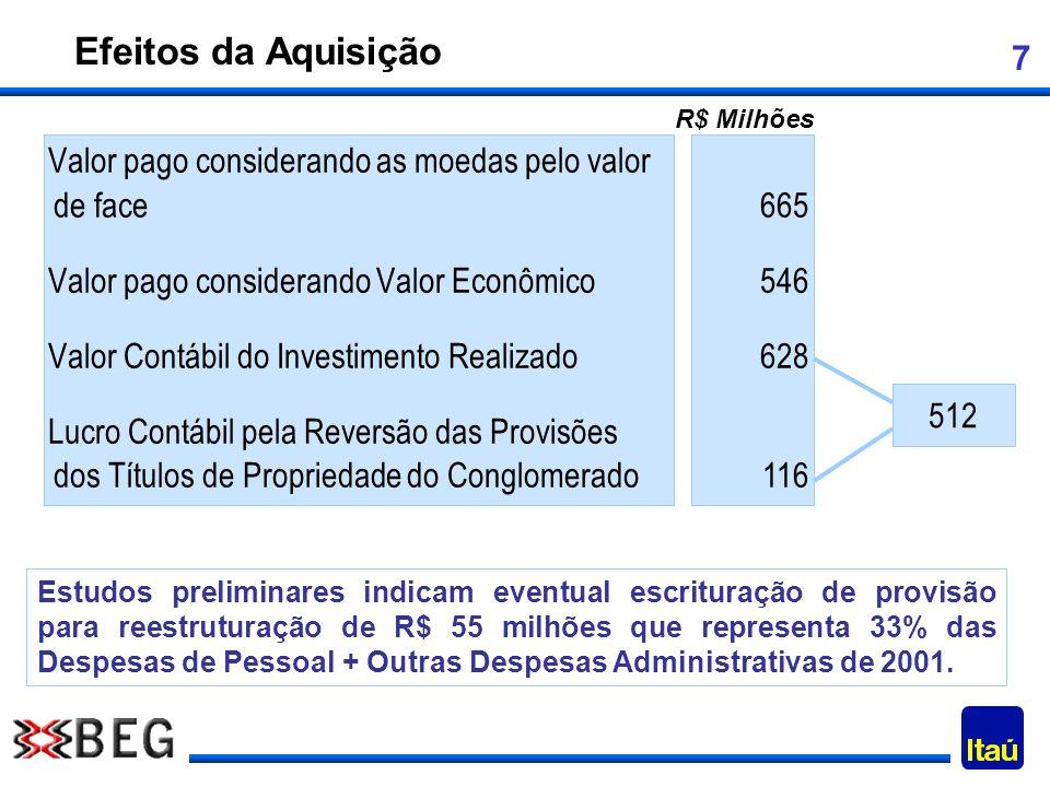 7 Valor pago considerando as moedas pelo valor de face Valor pago considerando Valor Econômico Valor Contábil do Investimento Realizado Lucro Contábil
