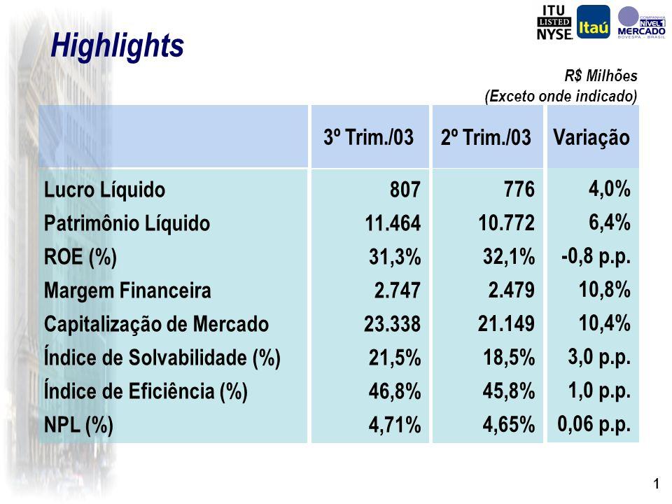 Teleconferência sobre os Resultados do 3º trimestre de 2003 Banco Itaú Holding Financeira S.A. 5 de Novembro de 2003