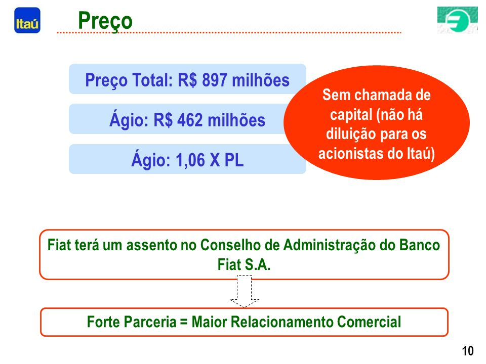 10 Preço Fiat terá um assento no Conselho de Administração do Banco Fiat S.A.