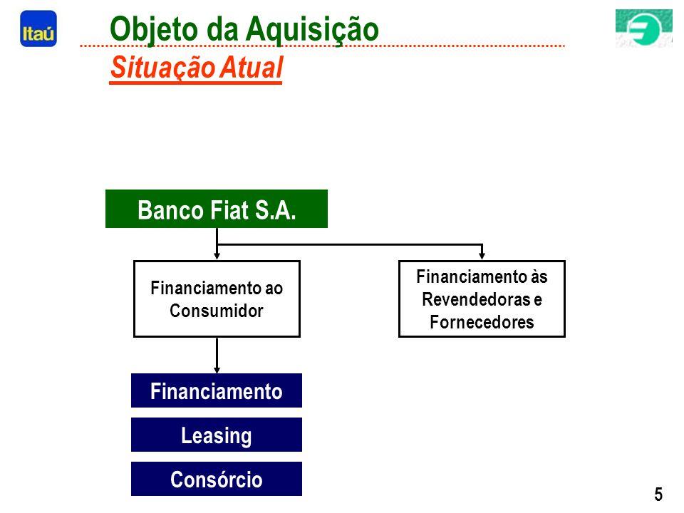 5 Banco Fiat S.A.