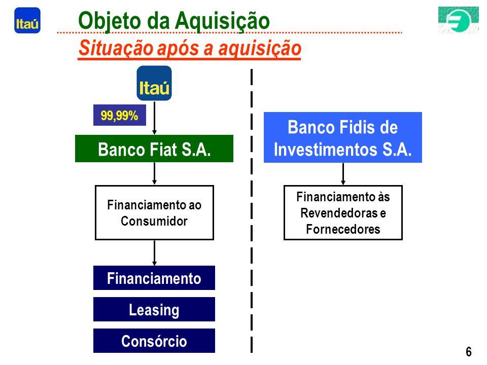 6 Banco Fiat S.A.