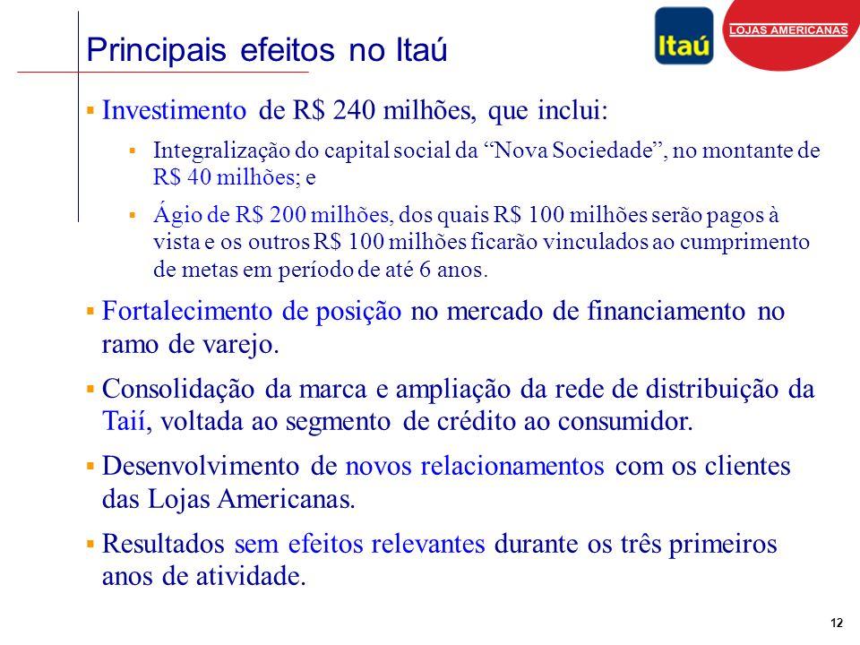 12 Investimento de R$ 240 milhões, que inclui: Integralização do capital social da Nova Sociedade, no montante de R$ 40 milhões; e Ágio de R$ 200 milhões, dos quais R$ 100 milhões serão pagos à vista e os outros R$ 100 milhões ficarão vinculados ao cumprimento de metas em período de até 6 anos.