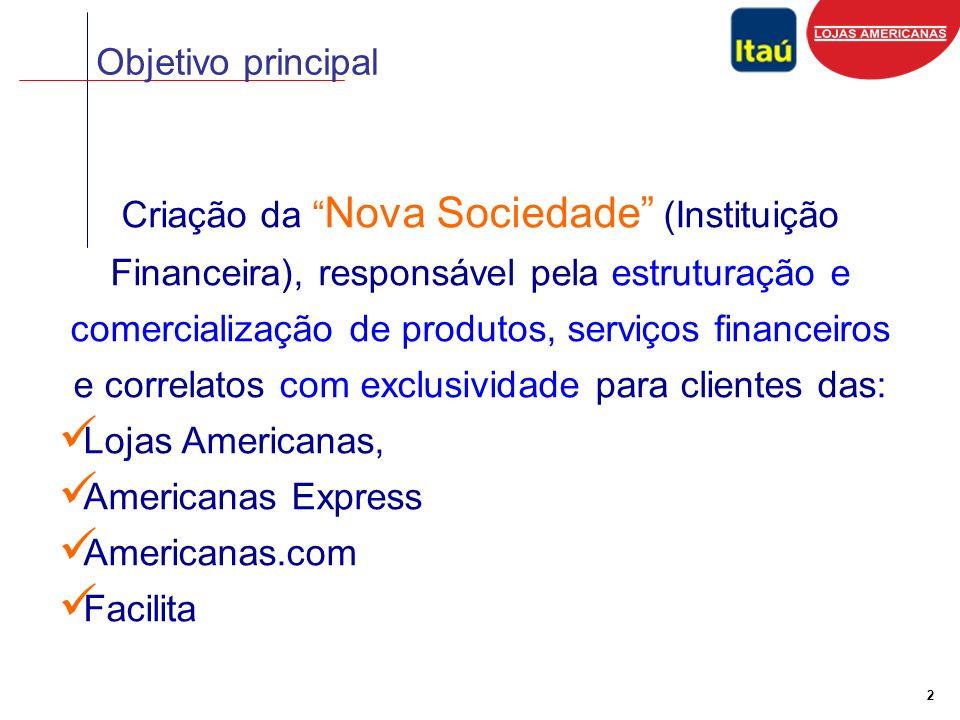 3 Estrutura da Nova Sociedade Nova Sociedade Aprimoramento e ampliação da oferta de serviços e produtos aos clientes das Lojas Americanas (LASA) Capital inicial: R$ 80 milhões 50%