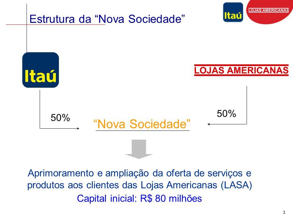 14 Estima-se que a Nova Sociedade atingirá os níveis de ROE do Itaú a partir de 2008.