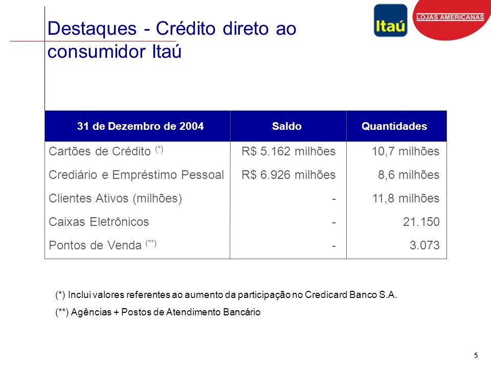 Por meio dessa operação, Itaú e LASA reafirmam seu compromisso com o mercado brasileiro, com a certeza de que ampliarão a satisfação de seus clientes e a criação de valor para seus acionistas