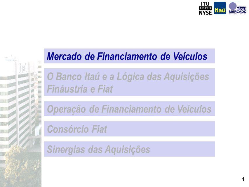 1 Mercado de Financiamento de Veículos O Banco Itaú e a Lógica das Aquisições Fináustria e Fiat Sinergias das Aquisições Consórcio Fiat Operação de Financiamento de Veículos