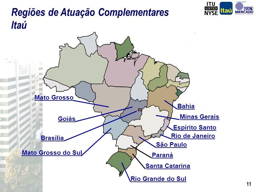 10 Fonte : Estimativa Banco Itaú com base no dados do Bacen, Abel, Itaú, Fiat e Fináustria Em % 9,0 16,0 (1) Aquisição da Fináustria CFI (2) Aquisição