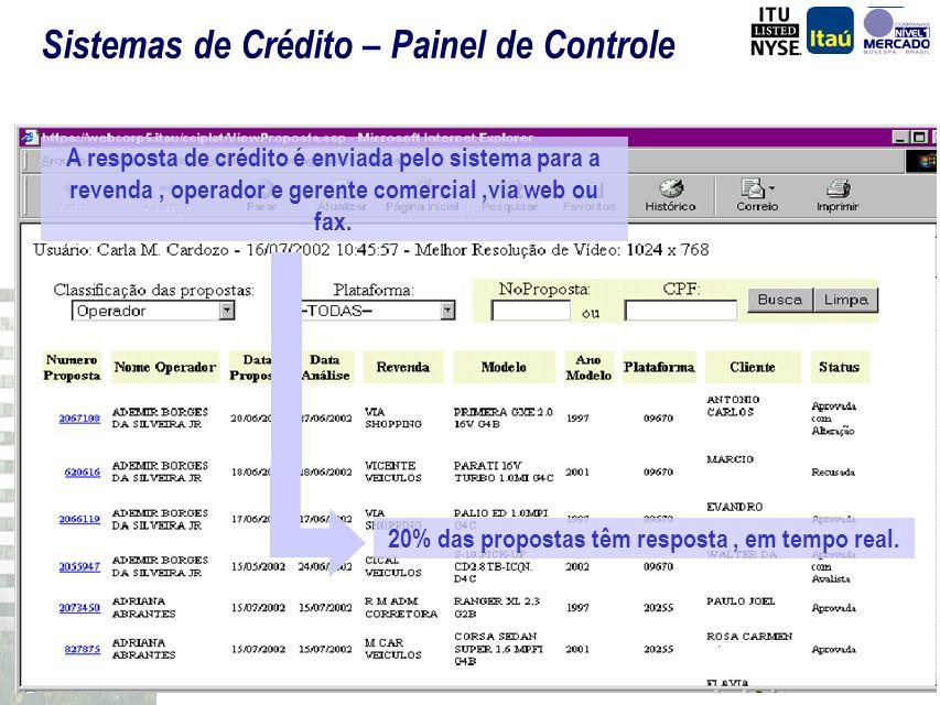 24 Score calculado pelo sistema, quando do input dos dados Sistemas de Crédito – Entrada via Fax Documento Digitalizado