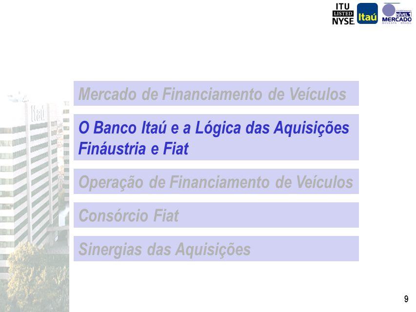 9 Mercado de Financiamento de Veículos O Banco Itaú e a Lógica das Aquisições Fináustria e Fiat Sinergias das Aquisições Consórcio Fiat Operação de Financiamento de Veículos