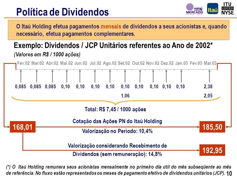 9 Política de Dividendos O Itaú Holding efetua pagamentos mensais de dividendos a seus acionistas e, quando necessário, efetua pagamentos complementar
