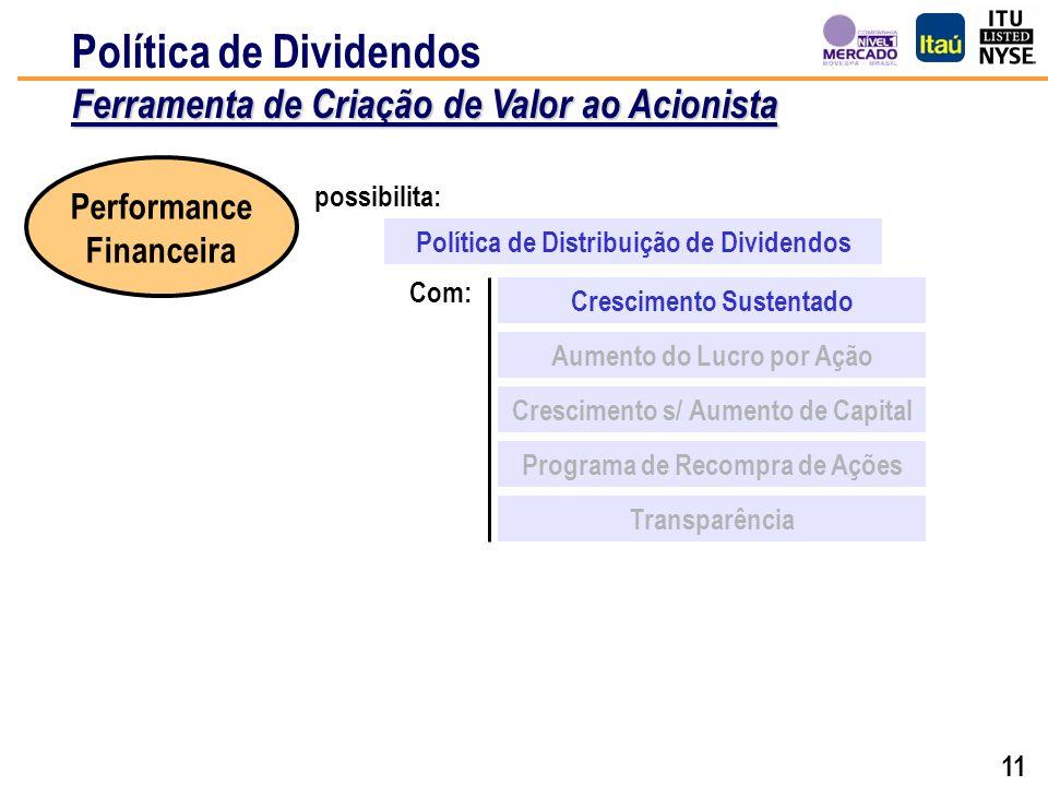 10 (*) O Itaú Holding remunera seus acionistas mensalmente no primeiro dia útil do mês subseqüente ao mês de referência. No fluxo estão representados