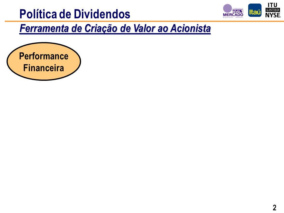 22 Histórico mensal de todos os dividendos unitários pagos desde 1980.