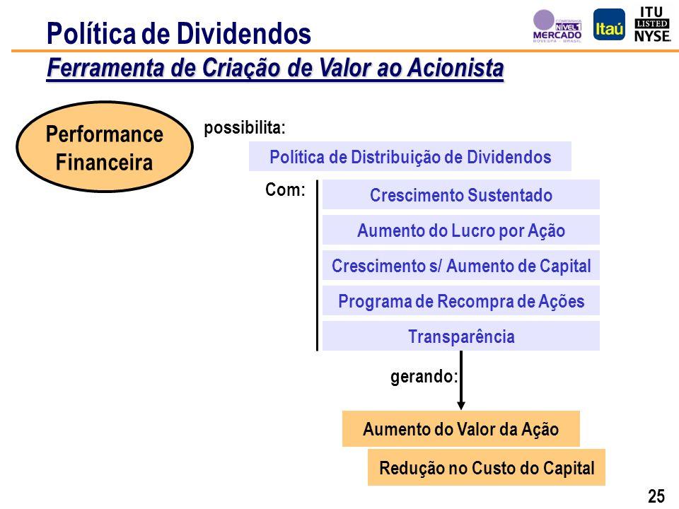 24 Dúvidas mais recorrentes dos acionistas disponibilizadas no site: como obter posição acionária, alteração de cadastro, etc.