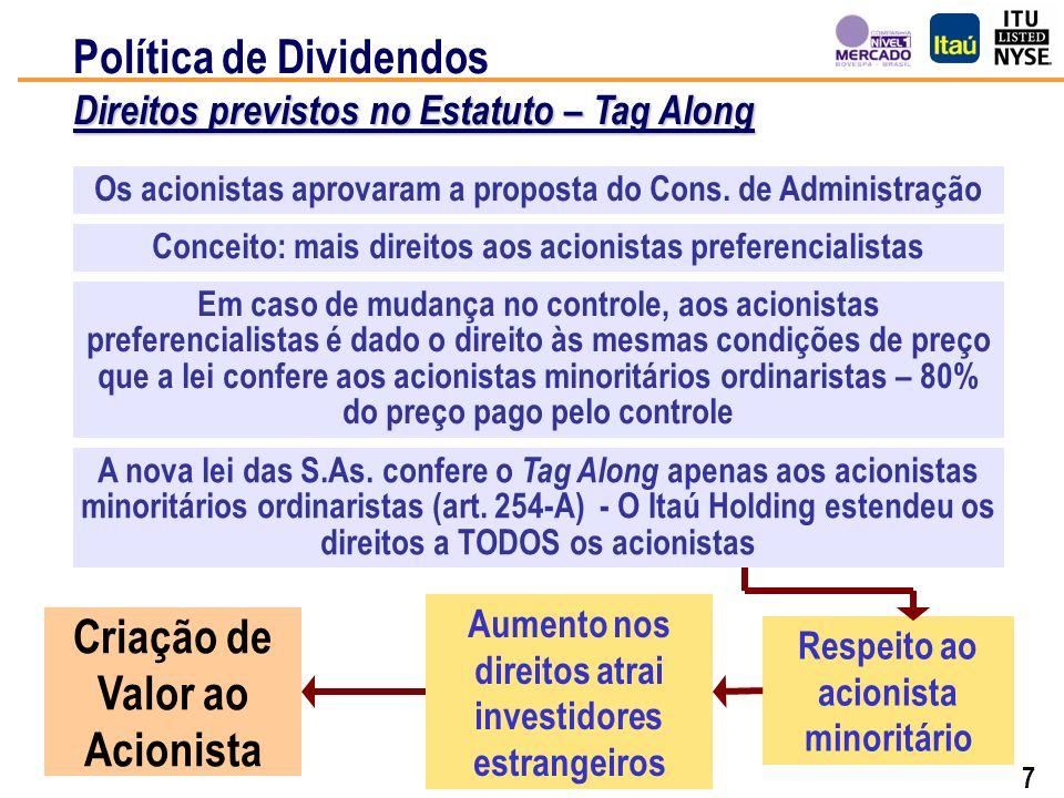 7 Os acionistas aprovaram a proposta do Cons.