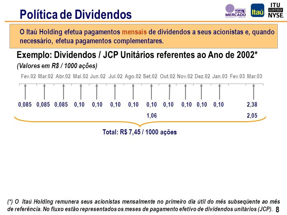 26 de maio de 2003 Política de Dividendos e a Criação de Valor para os Acionistas Geraldo Soares Superintendente de Relações com Investidores Banco Itaú Holding Financeira S.A.