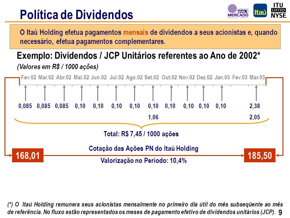 8 Política de Dividendos O Itaú Holding efetua pagamentos mensais de dividendos a seus acionistas e, quando necessário, efetua pagamentos complementar
