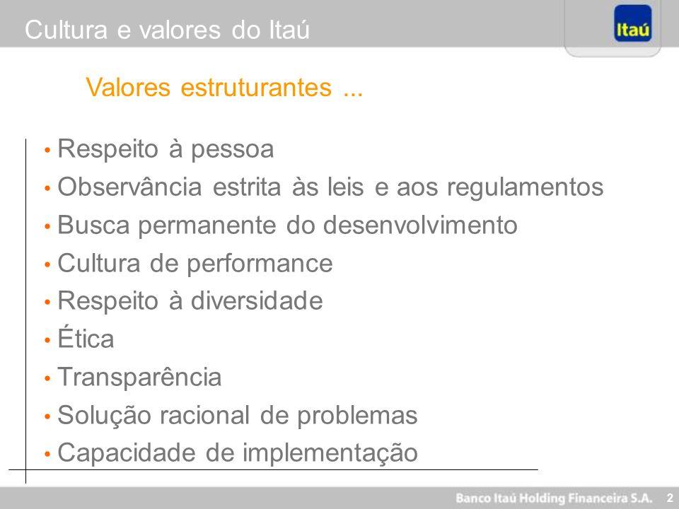 2 Cultura e valores do Itaú Valores estruturantes... Respeito à pessoa Observância estrita às leis e aos regulamentos Busca permanente do desenvolvime