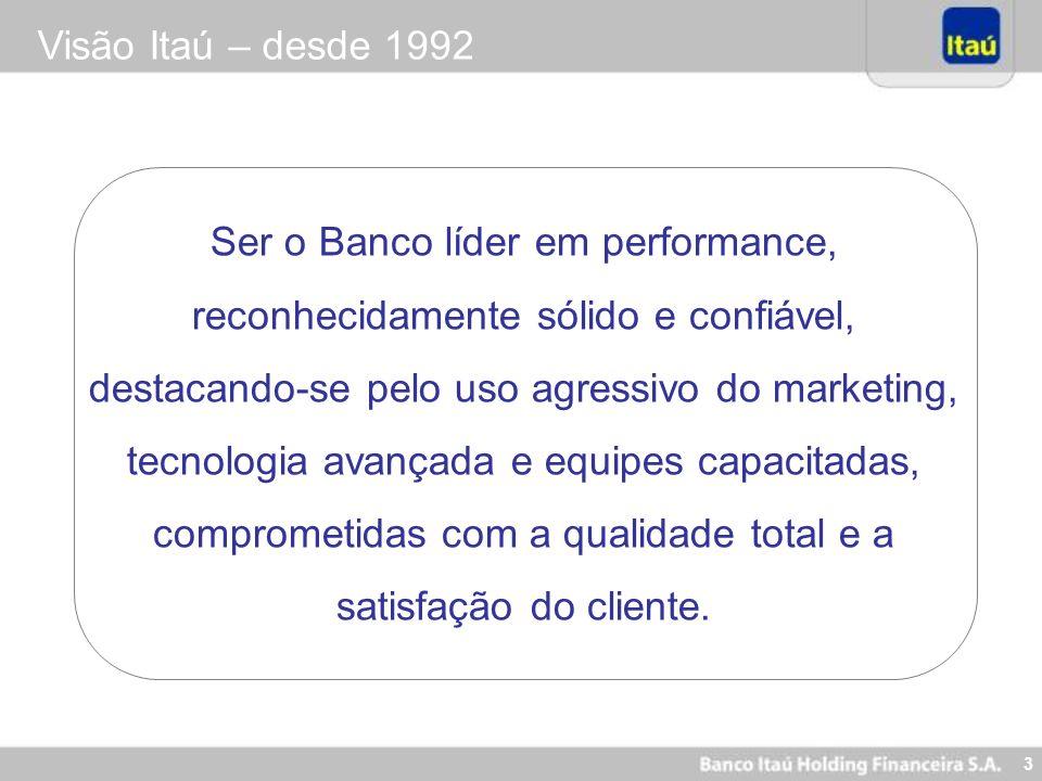 3 Visão Itaú – desde 1992 Ser o Banco líder em performance, reconhecidamente sólido e confiável, destacando-se pelo uso agressivo do marketing, tecnol