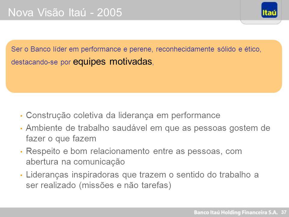 37 Nova Visão Itaú - 2005 Ser o Banco líder em performance e perene, reconhecidamente sólido e ético, destacando-se por equipes motivadas, Construção