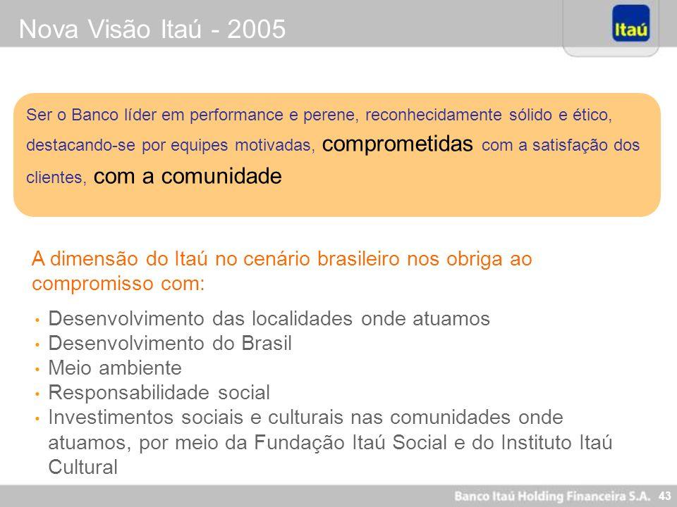 43 Nova Visão Itaú - 2005 Ser o Banco líder em performance e perene, reconhecidamente sólido e ético, destacando-se por equipes motivadas, comprometid