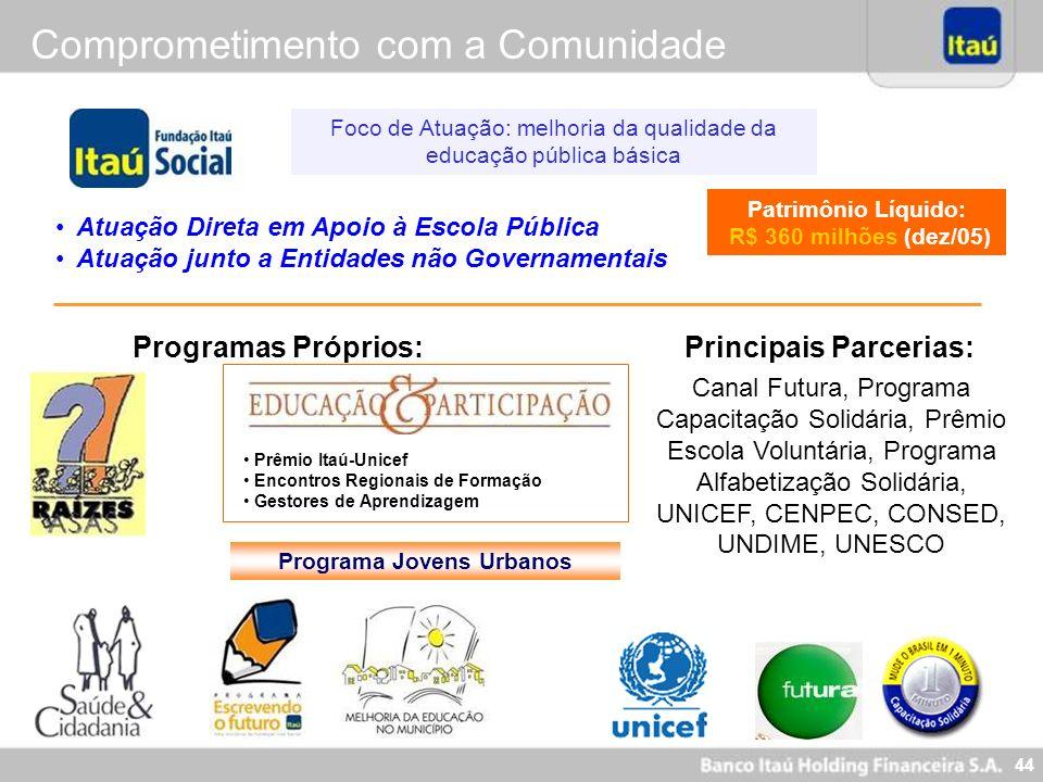 44 Patrimônio Líquido: R$ 360 milhões (dez/05) Programas Próprios: Prêmio Itaú-Unicef Encontros Regionais de Formação Gestores de Aprendizagem Program