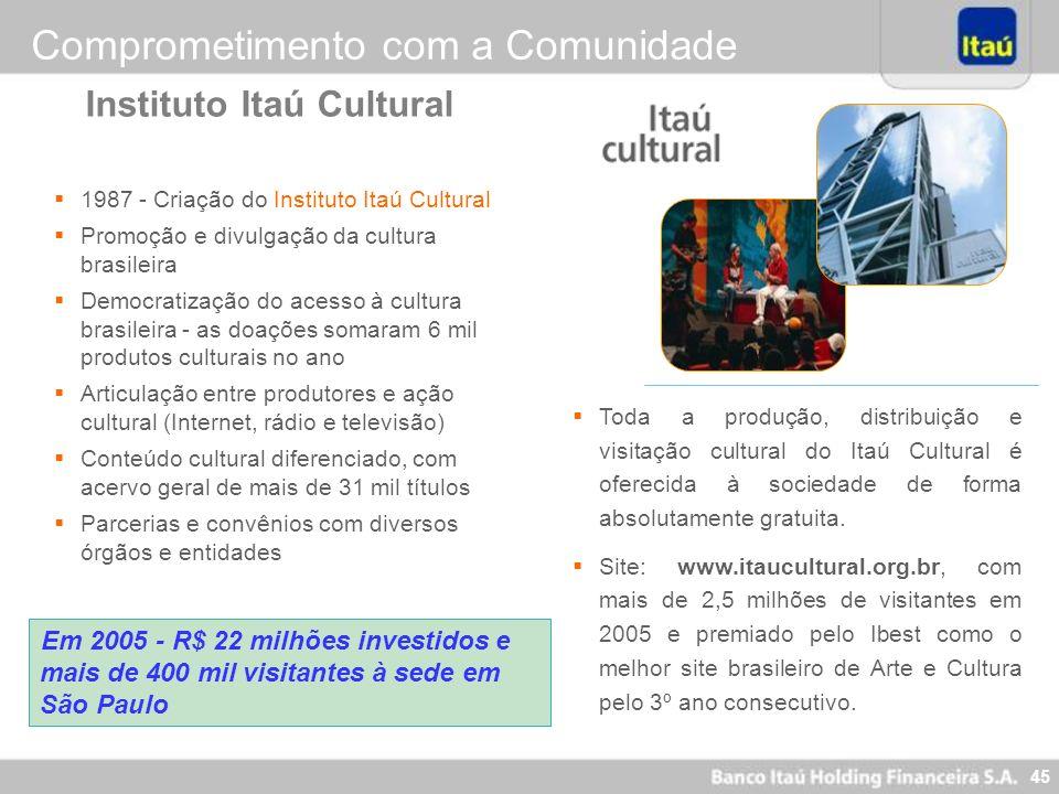 45 Em 2005 - R$ 22 milhões investidos e mais de 400 mil visitantes à sede em São Paulo 1987 - Criação do Instituto Itaú Cultural Promoção e divulgação