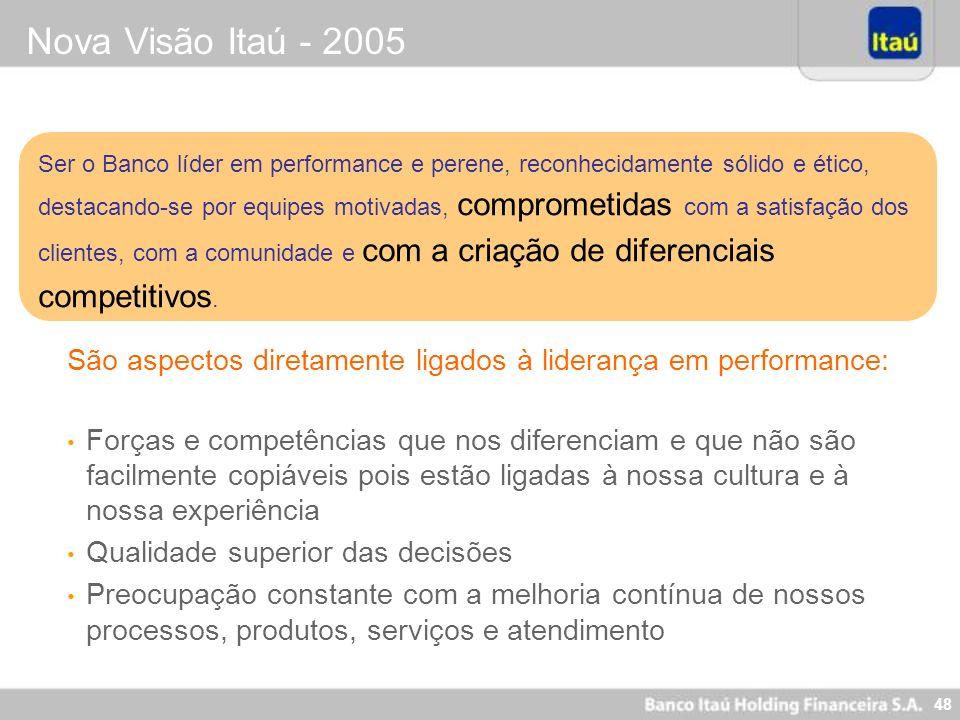 48 Nova Visão Itaú - 2005 Ser o Banco líder em performance e perene, reconhecidamente sólido e ético, destacando-se por equipes motivadas, comprometid