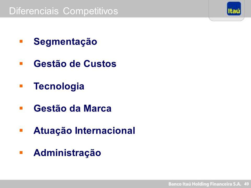 49 Segmentação Gestão de Custos Tecnologia Gestão da Marca Atuação Internacional Administração Diferenciais Competitivos