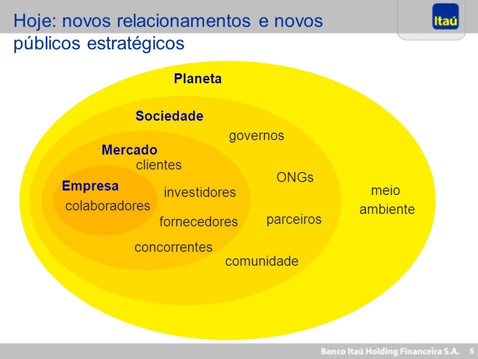 5 Hoje: novos relacionamentos e novos públicos estratégicos Planeta meio ambiente Sociedade governos comunidade ONGs parceiros Mercado clientes fornec