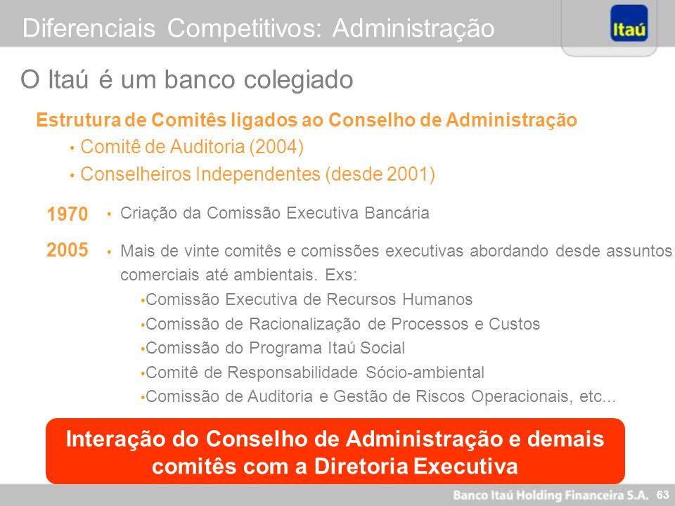 63 Diferenciais Competitivos: Administração Mais de vinte comitês e comissões executivas abordando desde assuntos comerciais até ambientais. Exs: Comi