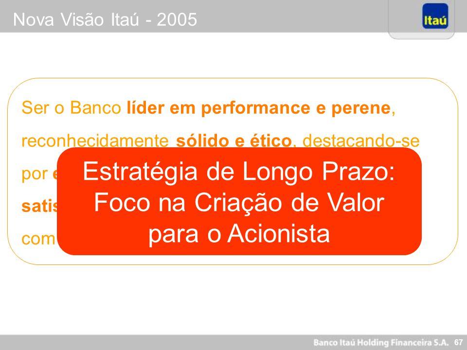 67 Nova Visão Itaú - 2005 Ser o Banco líder em performance e perene, reconhecidamente sólido e ético, destacando-se por equipes motivadas, comprometid