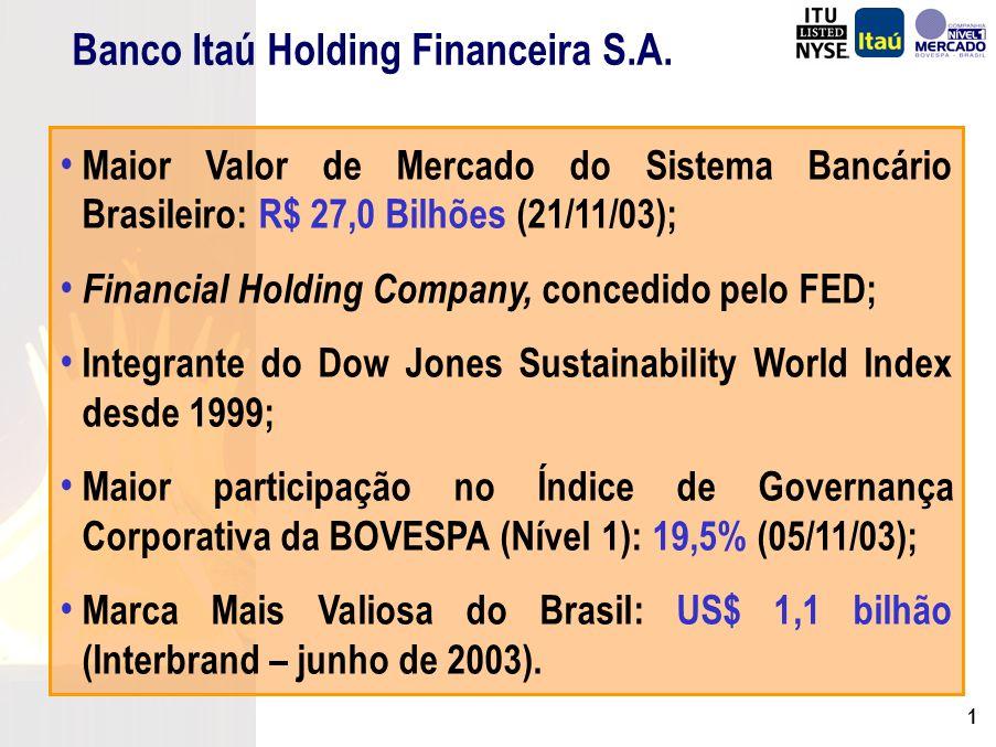 Alfredo Setubal Diretor de Relações com Investidores Banco Itaú Holding Financeira S.A.