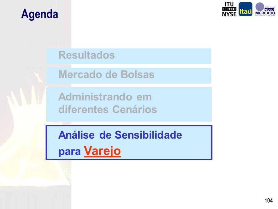 103 19902003 1994 ObjetivoCrescimento PlanejadoShareholder Value OperacionalFazer bem feito!Fazer com eficiência.