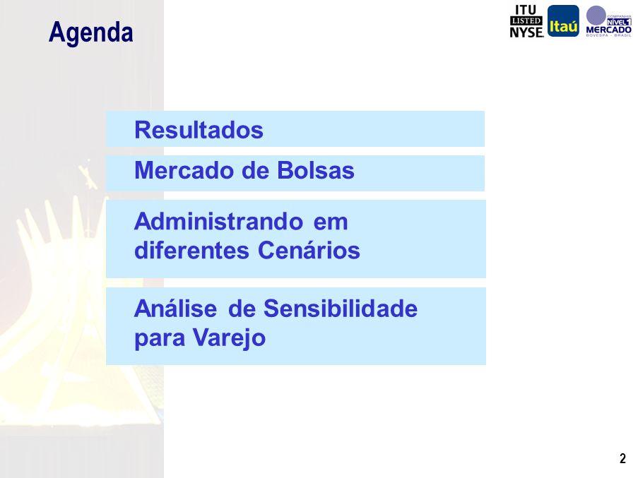 1 Banco Itaú Holding Financeira S.A.
