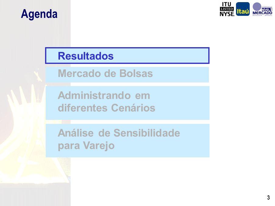 2 Agenda Resultados Mercado de Bolsas Administrando em diferentes Cenários Análise de Sensibilidade para Varejo