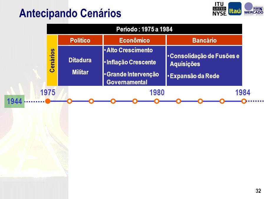 31 Agenda Resultados Mercado de Bolsas Administrando em diferentes Cenários Análise de Sensibilidade para Varejo