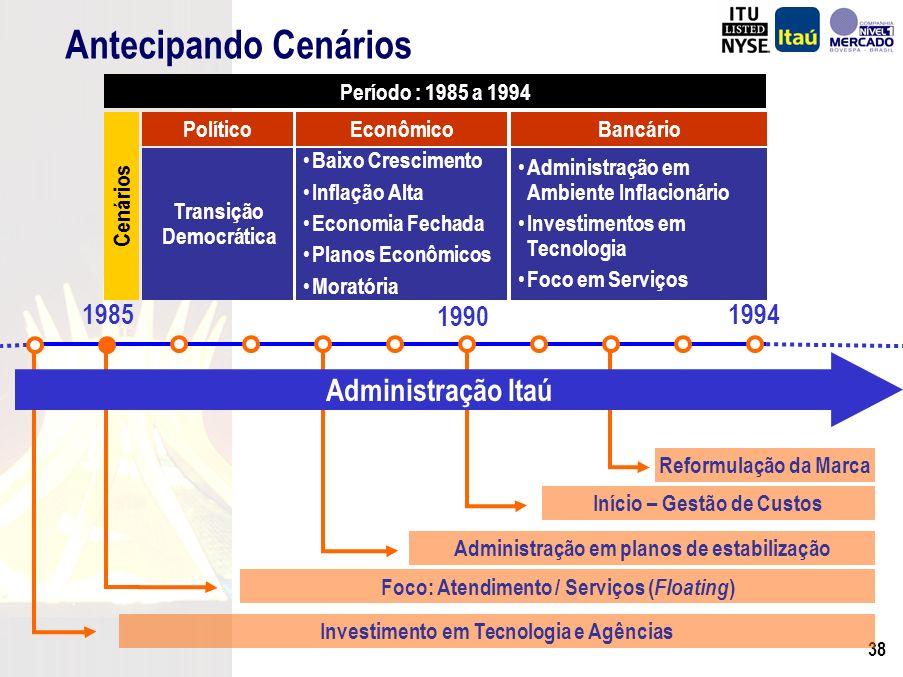 37 Antecipando Cenários 19851994 1990 Cenários Político Transição Democrática Econômico Baixo Crescimento Inflação Alta Economia Fechada Planos Econômicos Moratória Bancário Administração em Ambiente Inflacionário Investimentos em Tecnologia Foco em Serviços Período : 1985 a 1994