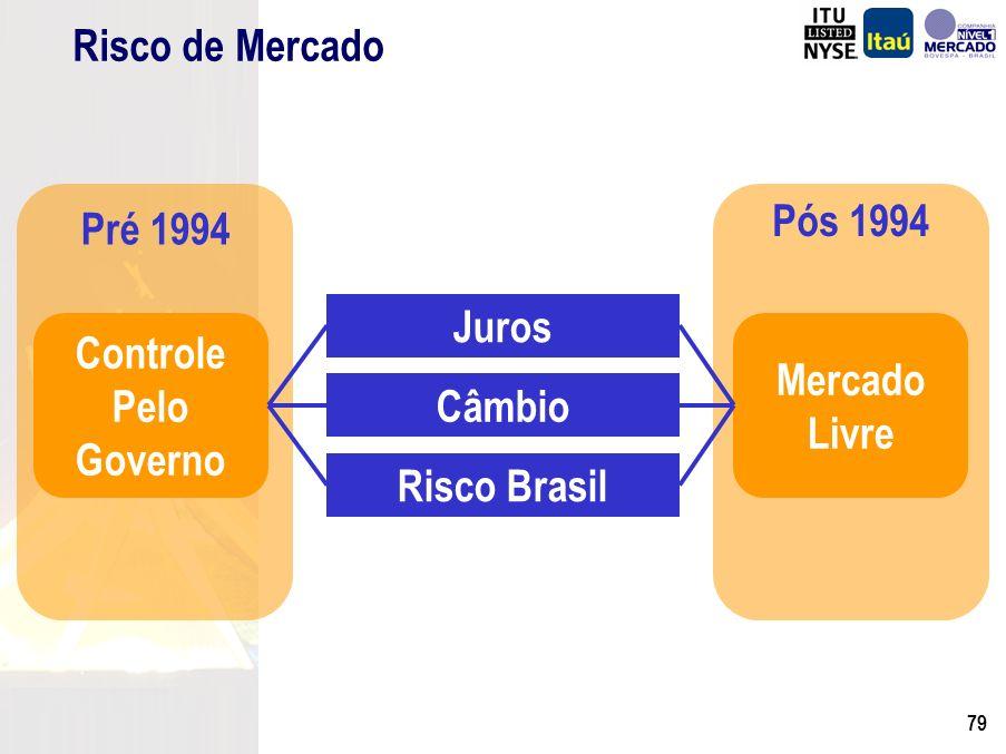78 19902003 1994 ObjetivoCrescimento PlanejadoShareholder Value OperacionalFazer bem feito!Fazer com eficiência.