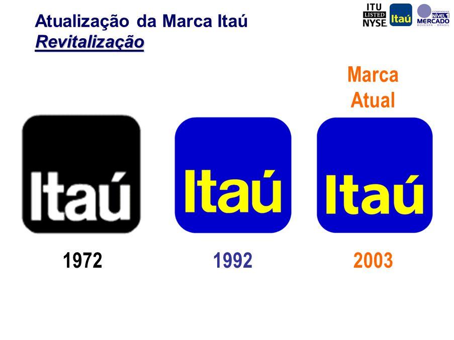 94 19902003 1994 ObjetivoCrescimento PlanejadoShareholder Value OperacionalFazer bem feito!Fazer com eficiência.