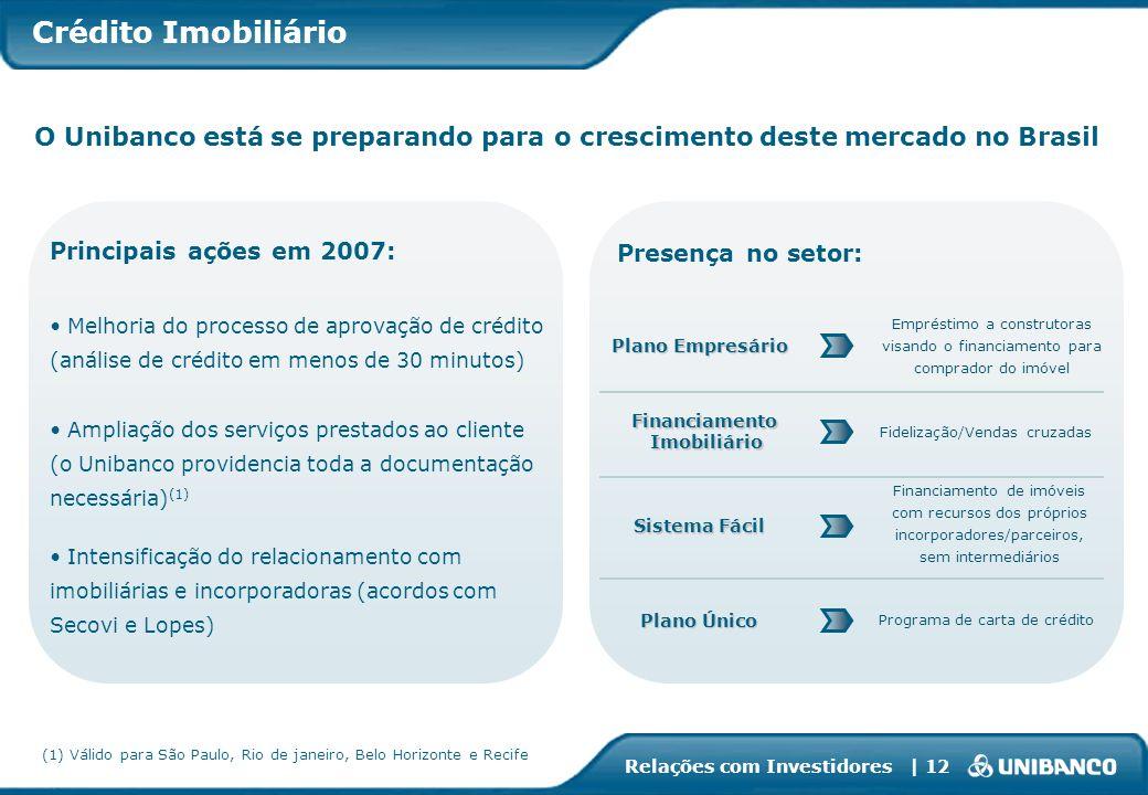 Relações com Investidores | 12 Crédito Imobiliário Plano Empresário FinanciamentoImobiliário Programa de carta de crédito Financiamento de imóveis com
