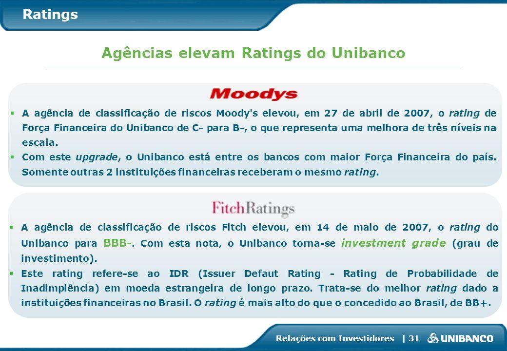 Relações com Investidores | 31 Agências elevam Ratings do Unibanco Ratings A agência de classificação de riscos Moody's elevou, em 27 de abril de 2007