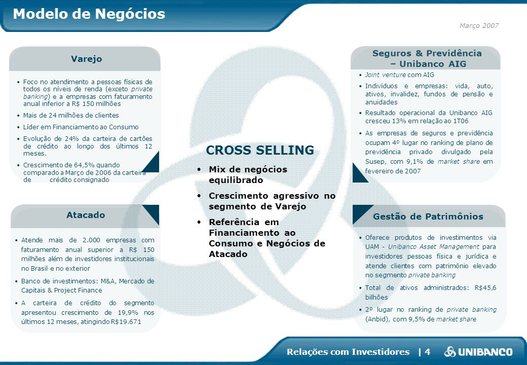 Relações com Investidores   35 Ratings Fitch Ratings Unibanco Brasil B F3 Brasil - Unibanco F3 Standard and Poors Unibanco BB+ Moeda Estrangeira Brasil BB+ B B BBB Moeda Local Brasil A-3 Unibanco BB+B Moodys Unibanco Baa3 (1) NPB-Ba3 Brazil Ba2Ba3NP- Unibanco P-1A1 Brazil A1P-1 Dívida de Longo Prazo Depósitos de Longo Prazo Depósitos de Curto Prazo Fortaleza Financeira Depósitos de Longo Prazo Depósitos de Curto Prazo Longo PrazoCurto PrazoLongo PrazoCurto Prazo Longo Prazo Curto Prazo Longo Prazo Curto Prazo BB+ BBB- BB+ BBB- Moeda EstrangeiraMoeda Local Escala Global: Moeda EstrangeiraEscala Global: Moeda Local (1) O rating Baa3 foi atribuído para os títulos do Programa MTN (Medium Term Note Programme) do Unibanco e para as notas indexadas ao IGP-M e pagáveis em dólares norte-americanos emitidas pela Agência Unibanco Grand Cayman.